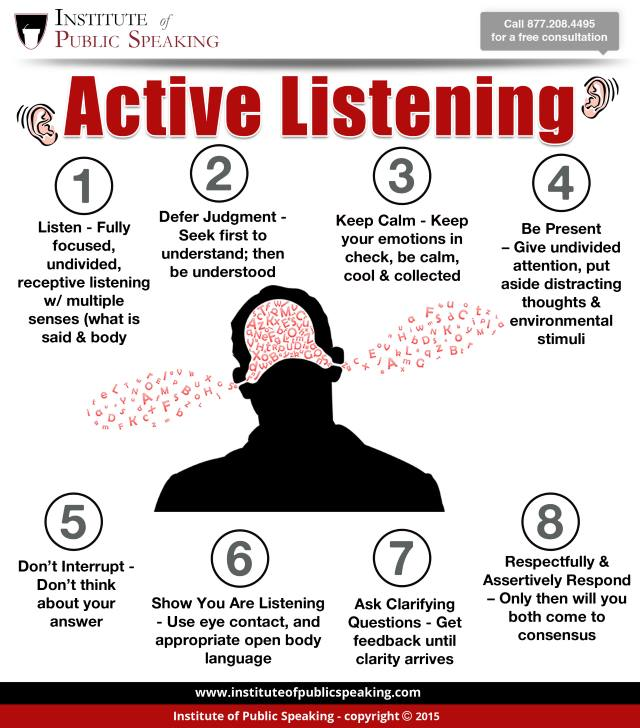 describe the active listener and how active listening can impact communication between leaders manag Leadership comes in many forms (such as transactional, transformational,anddistributed) and its effectiveness can inspire others to achieve organisational goals and visionsinspiration as an emotional event requires receptiveness and an awareness of social interdependence.