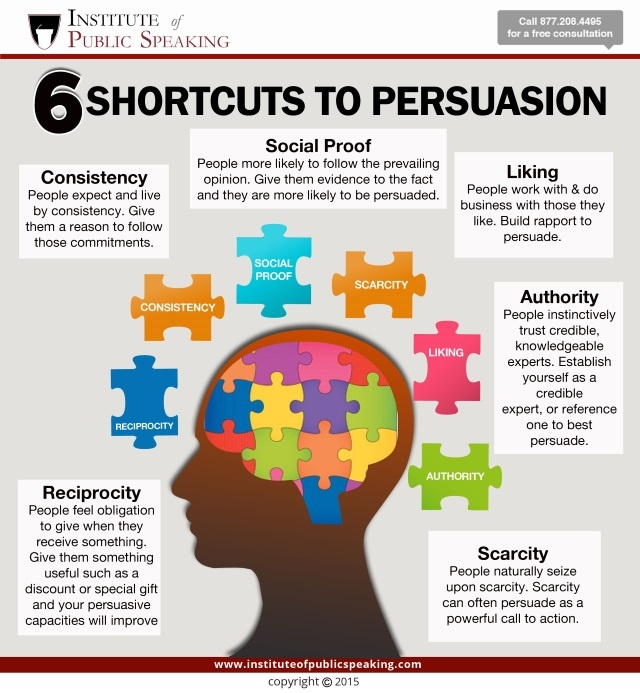 6 Shortcuts to Persuasion